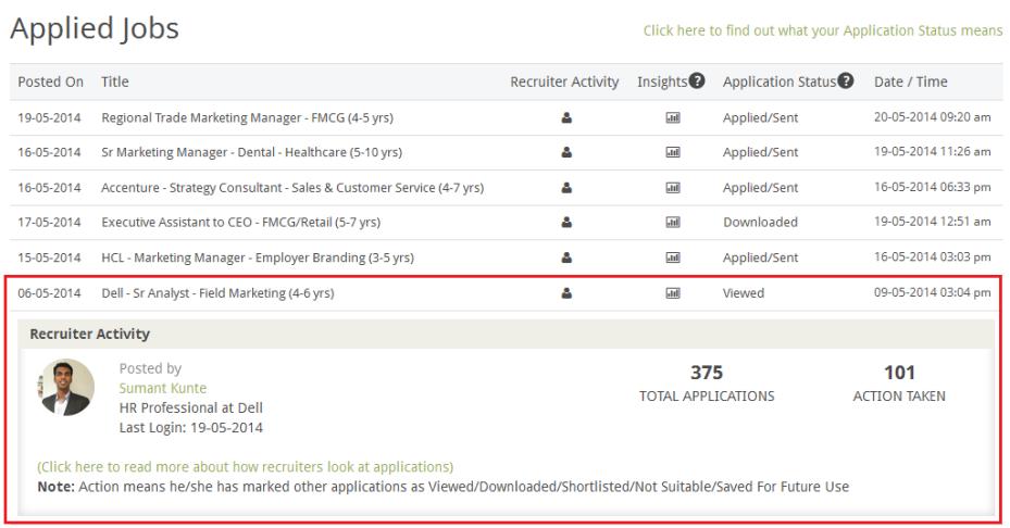 Recruiter Activity_Applied Jobs