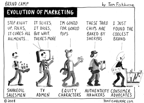 marketing evolution