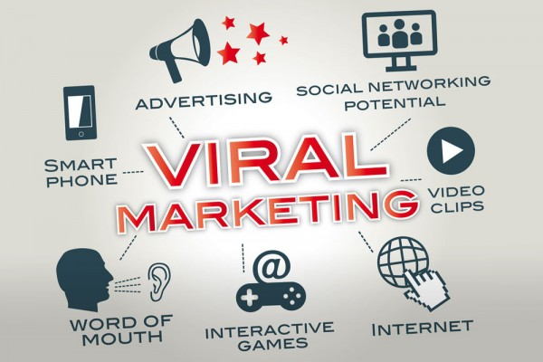 Viral-Marketing1