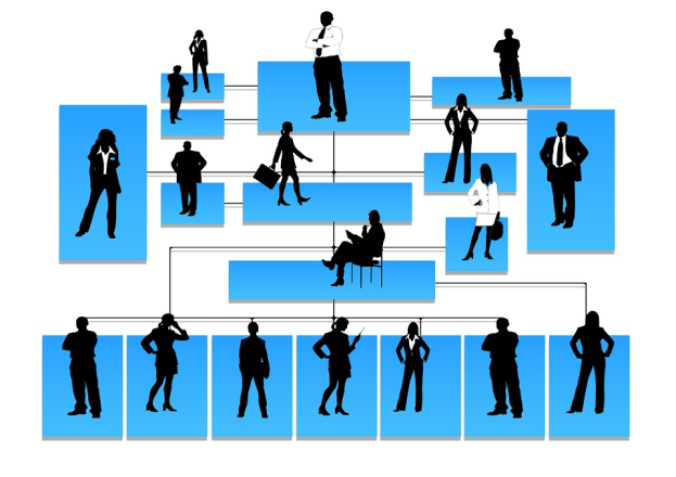 how does the culture affect an organization s ability to change Organizational culture is defined as the underlying beliefs, assumptions, values and ways of interacting that contribute to the unique social and psychological environment of an organization adaptive cultures value change and are action -oriented, increasing the likelihood of survival through time (costanza et al, 2015.